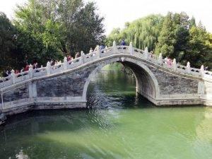 Summer Palace Beijing Itinerary